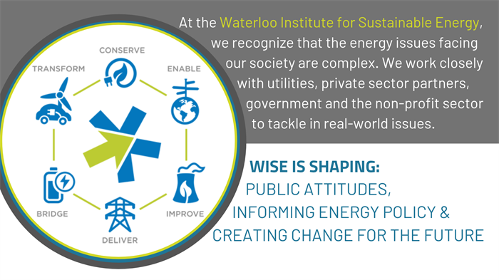 WISE RESEARCH IS SHAPING PUBLIC ATTITUDES, INFORMING ENERGY POLICY, TACKLING CURRENT PROBLEMS AND CREATING TRANSFORMATIVE CHANGE FOR THE FUTURE