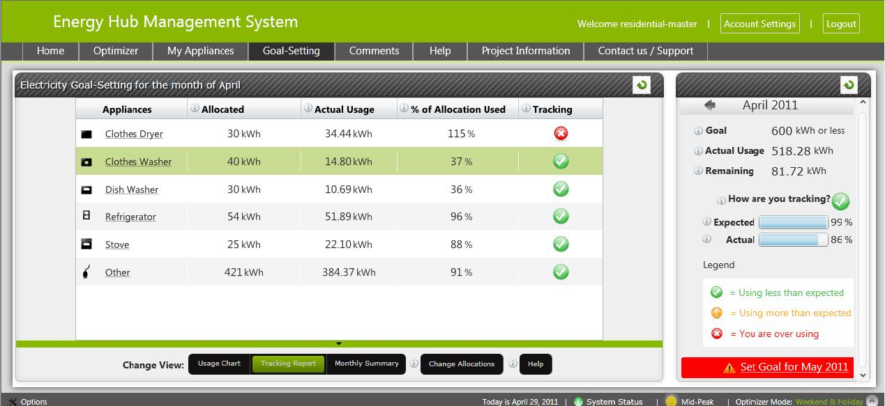 This is an image of the Energy Hub Management System